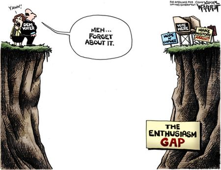 Enthusiasm Gap