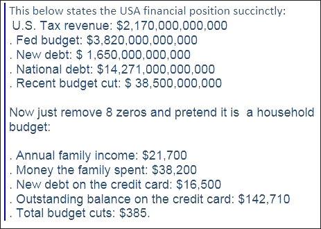 Debtsum