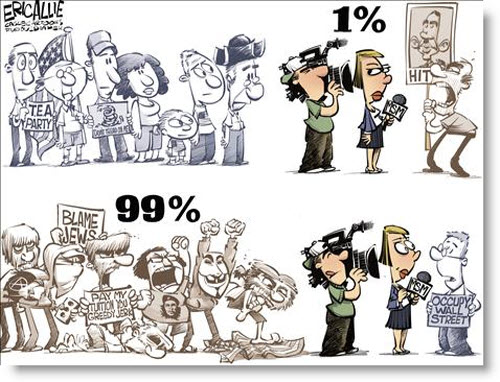Occupy-wall-street-political-cartoon-media-bias