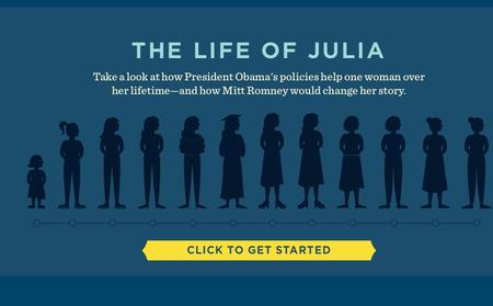 LifeofJulia