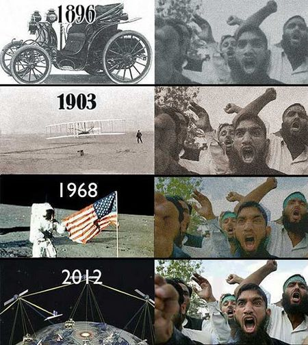 Islamic_Progress
