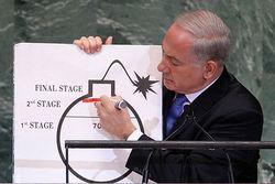 NetanyahuBombChart