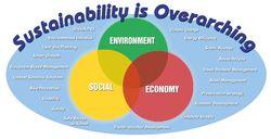 Overarchingsustainability